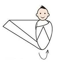 4 lépéses egyszerű pólyázás - 3. lépés